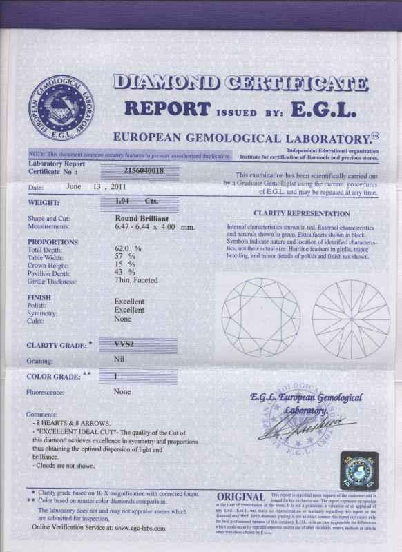 EGL certificate