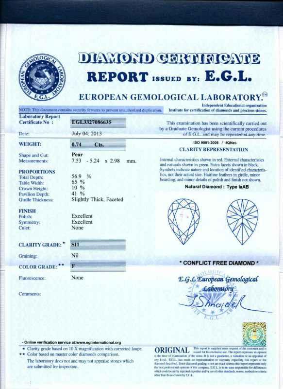 Pear diamond search loose diamonds by diamonds usa view certificate nvjuhfo Gallery