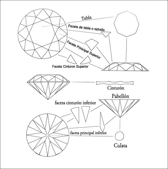Diamantes Tutorial