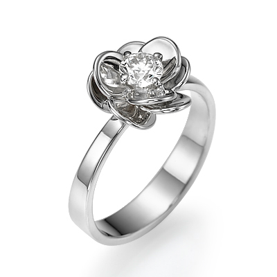 0.16 Carats, Round, Settings, solitaire ring.